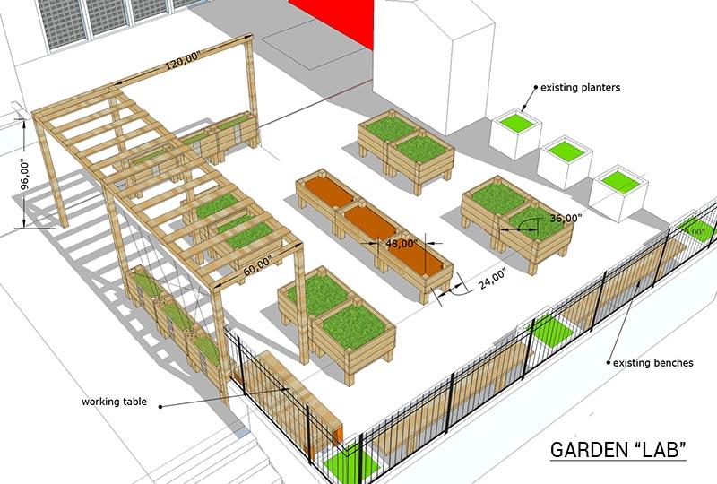 Third Street Garden, The Neighborhood School, Garden Classroom layout, East side