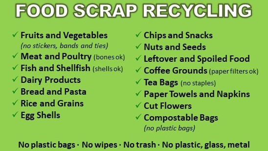 List of what can be recycled