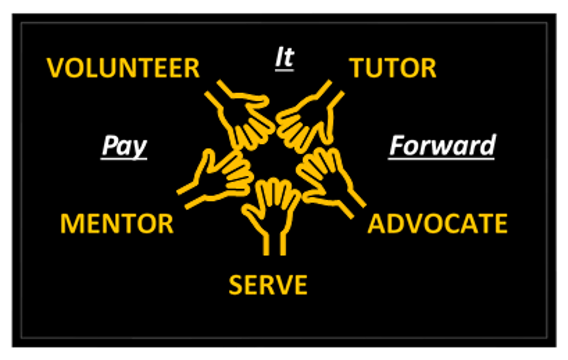 Discover Your Pace - Pay It Forward