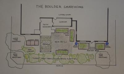 Smarthome garden design