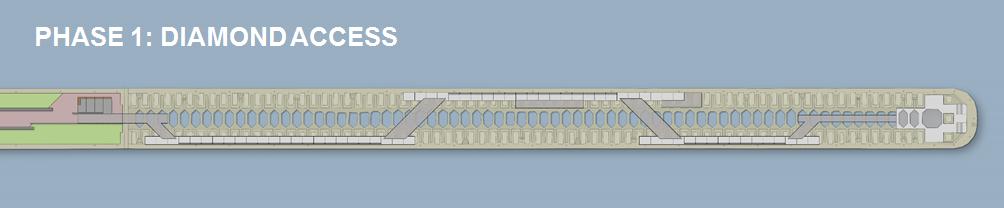 Phase I Redevelopment Plan