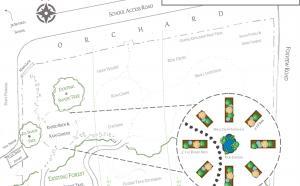 AC Valley Community Farm Concept Sketch